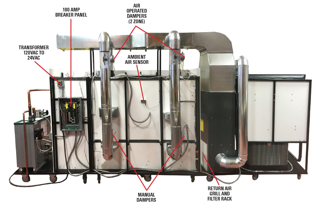 TU-208 Combination Forced Air & Hydronic Heating Trainer Diagram